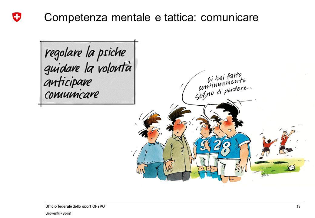 Competenza mentale e tattica: comunicare