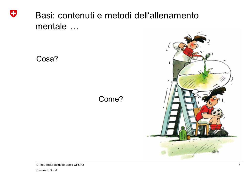 Basi: contenuti e metodi dell'allenamento mentale …