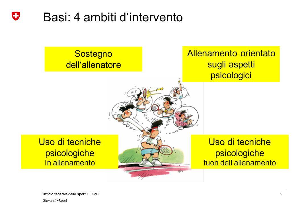 Basi: 4 ambiti d'intervento
