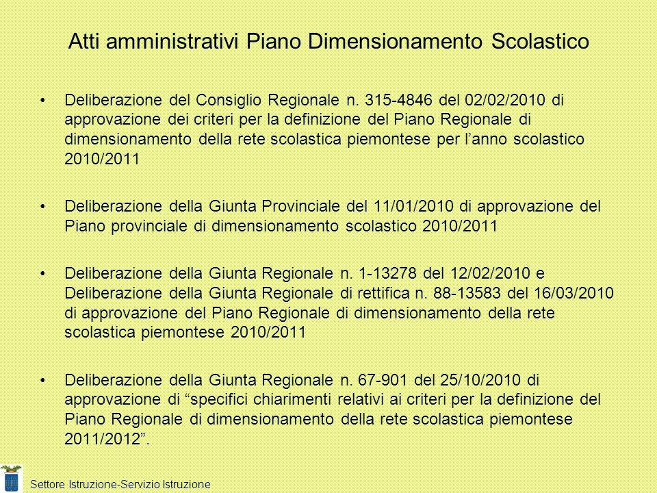 Atti amministrativi Piano Dimensionamento Scolastico