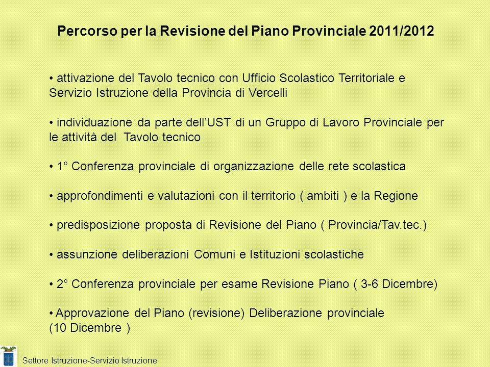 Percorso per la Revisione del Piano Provinciale 2011/2012