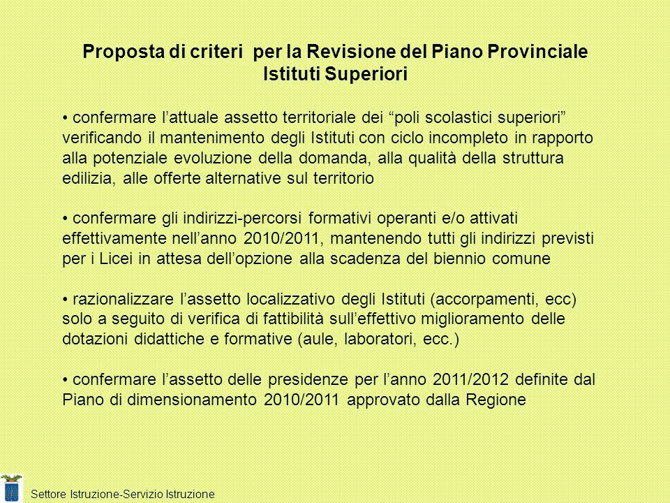 Proposta di criteri per la Revisione del Piano Provinciale Istituti Superiori