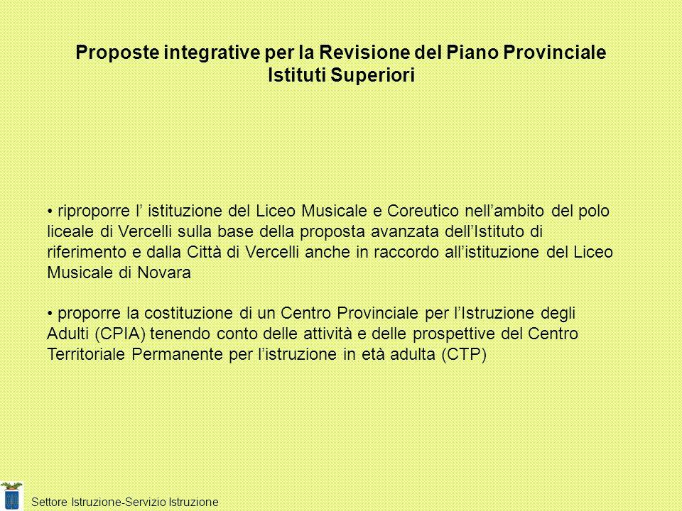 Proposte integrative per la Revisione del Piano Provinciale Istituti Superiori