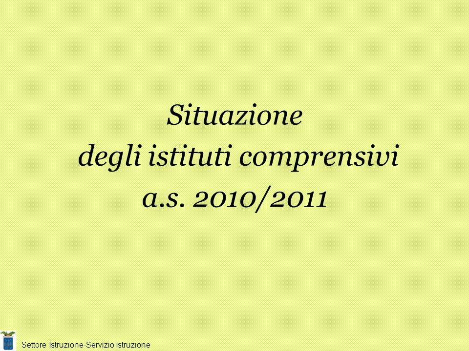 Situazione degli istituti comprensivi a.s. 2010/2011