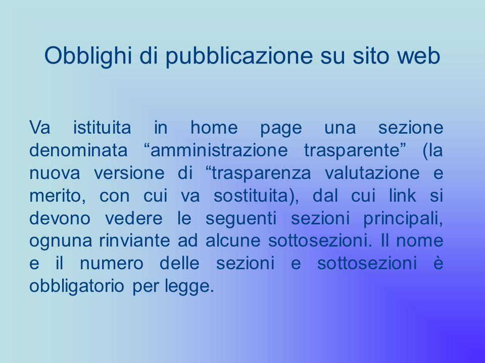 Obblighi di pubblicazione su sito web