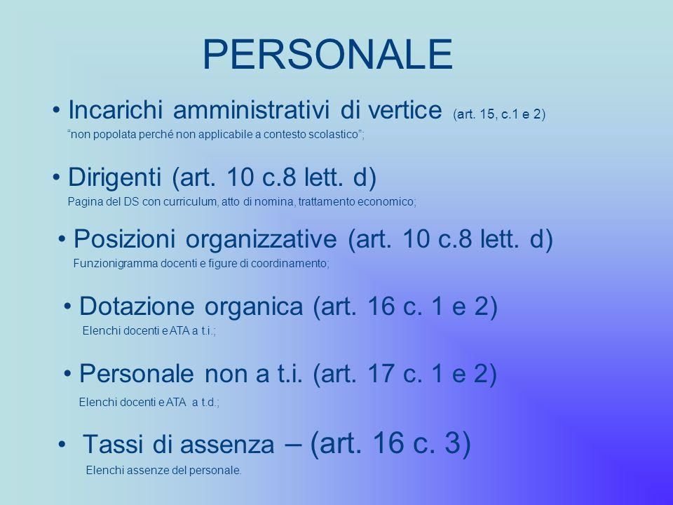 PERSONALE Incarichi amministrativi di vertice (art. 15, c.1 e 2)