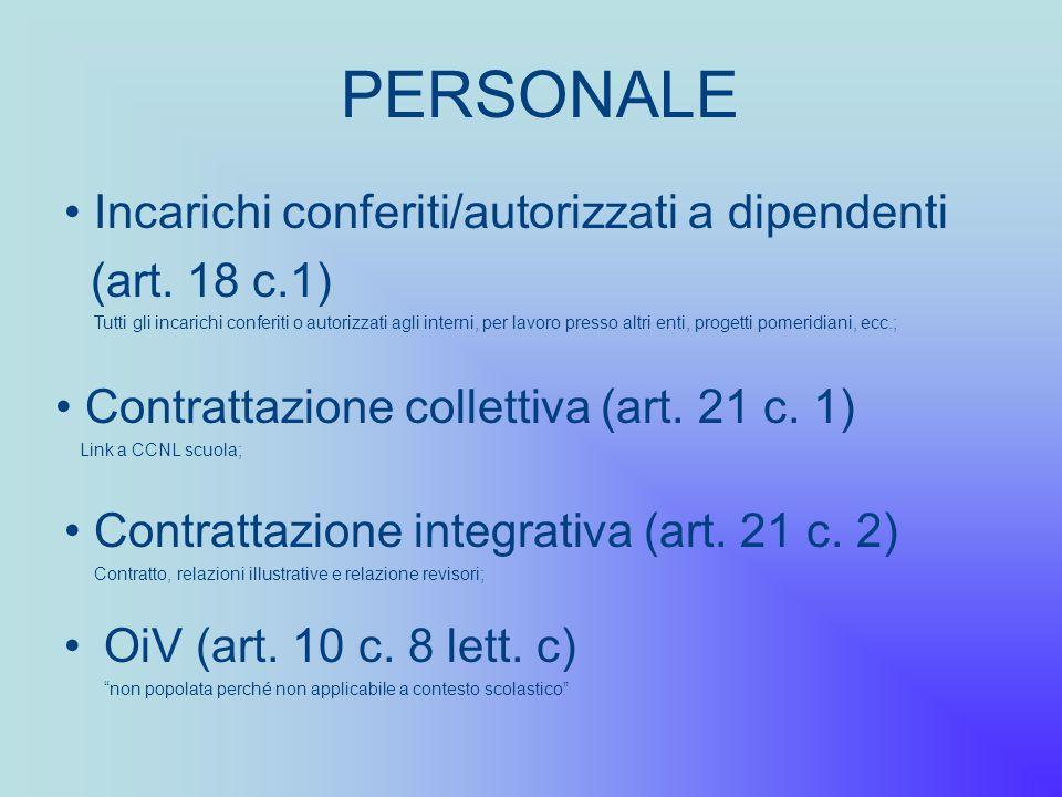PERSONALE Incarichi conferiti/autorizzati a dipendenti (art. 18 c.1)