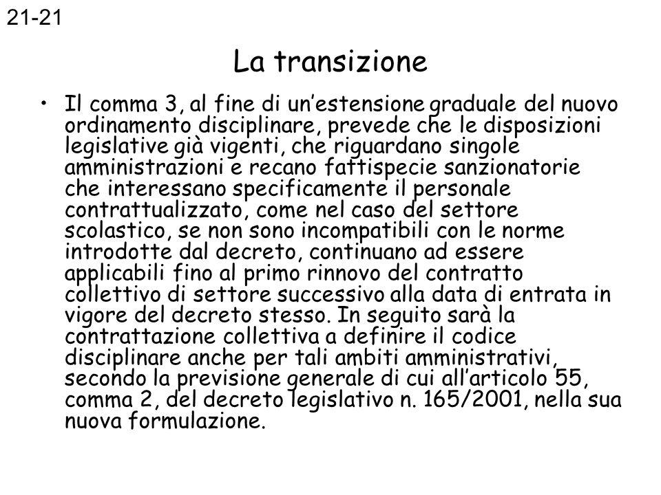 21-21 La transizione.