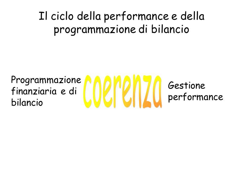 Il ciclo della performance e della programmazione di bilancio