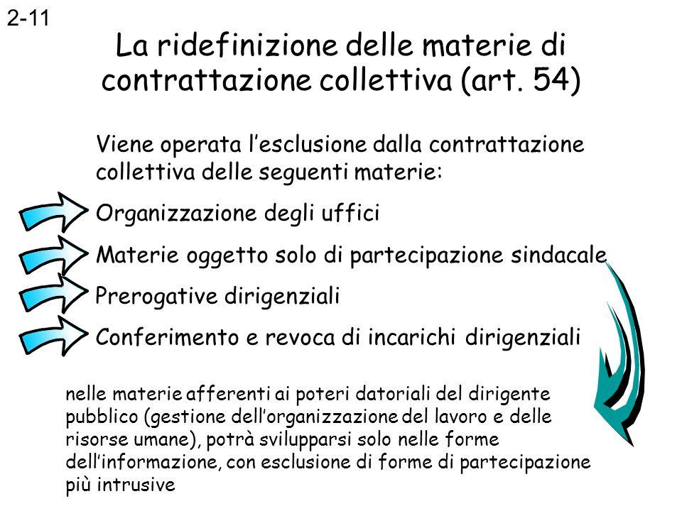 La ridefinizione delle materie di contrattazione collettiva (art. 54)