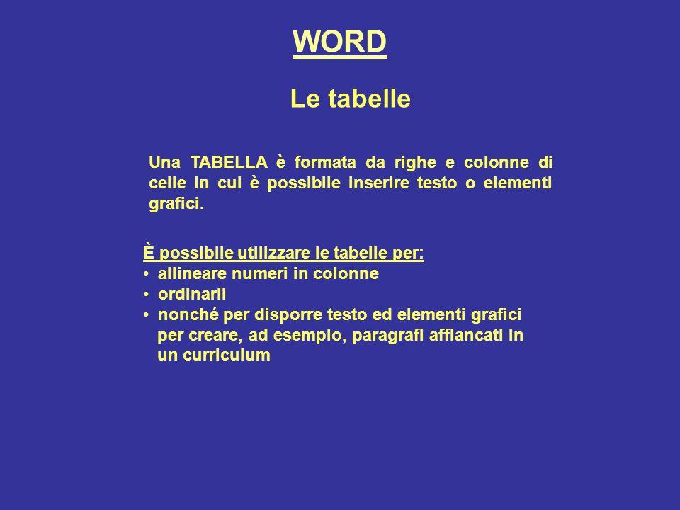 WORD Le tabelle. Una TABELLA è formata da righe e colonne di celle in cui è possibile inserire testo o elementi grafici.