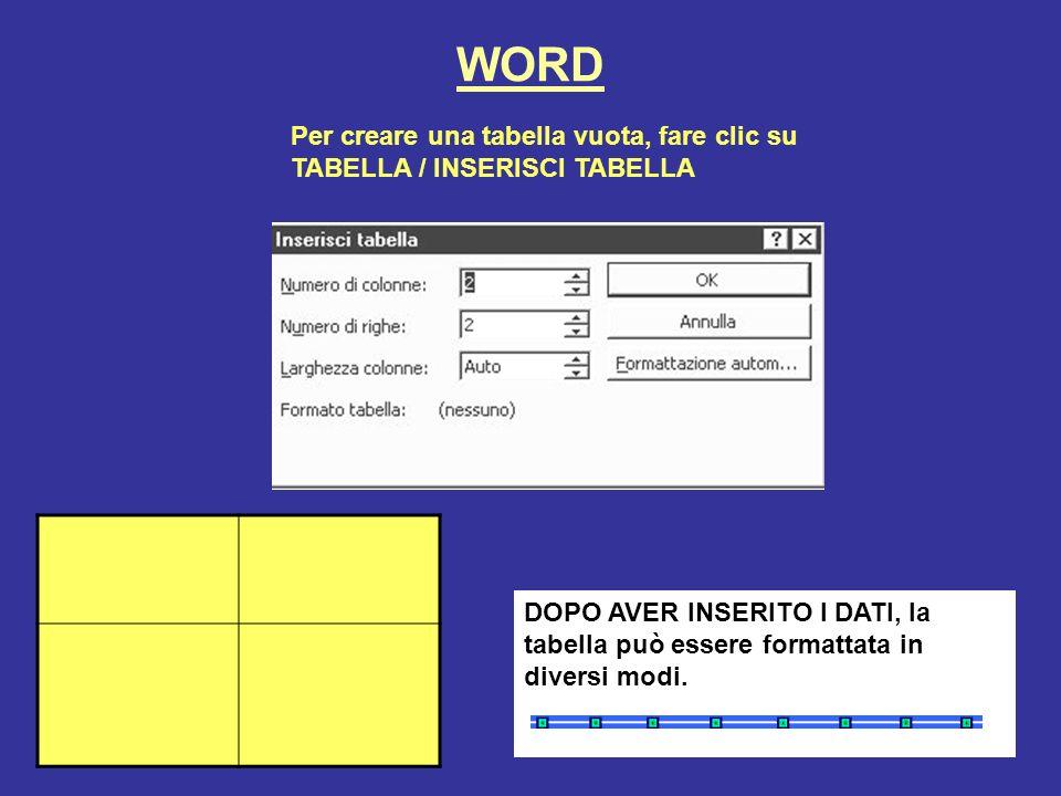 WORD Per creare una tabella vuota, fare clic su TABELLA / INSERISCI TABELLA.