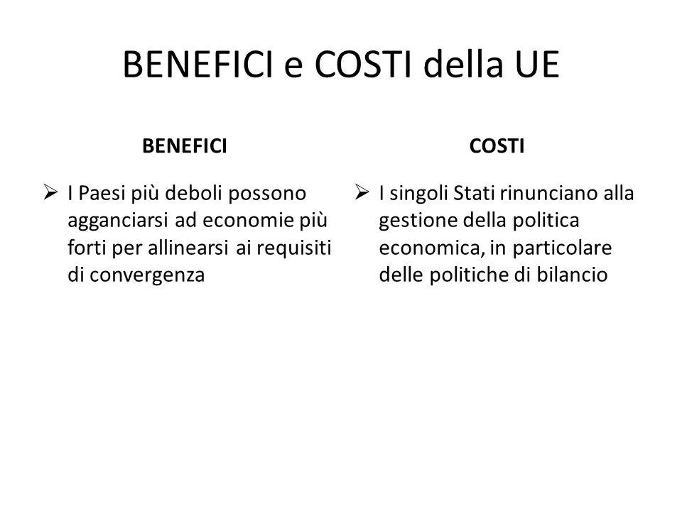 BENEFICI e COSTI della UE