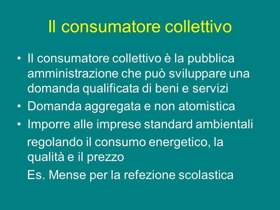Il consumatore collettivo