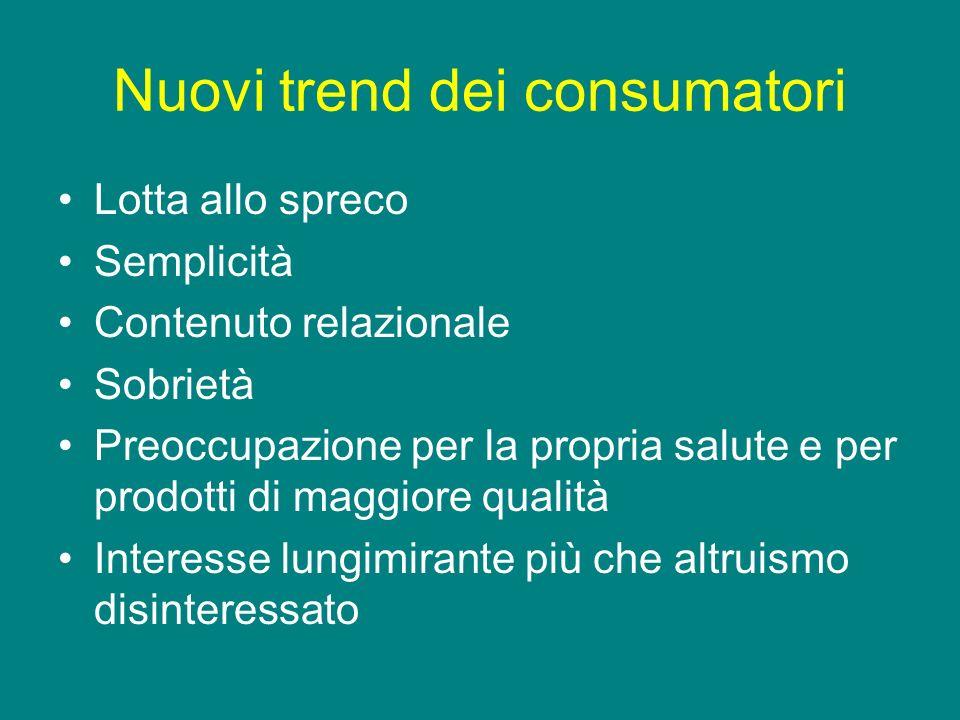Nuovi trend dei consumatori