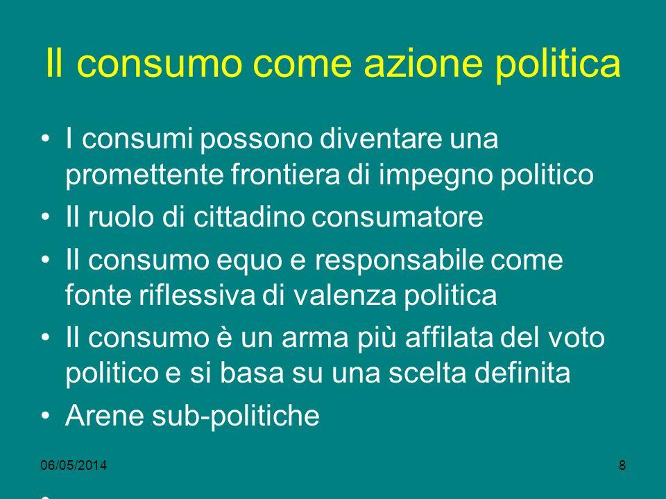 Il consumo come azione politica