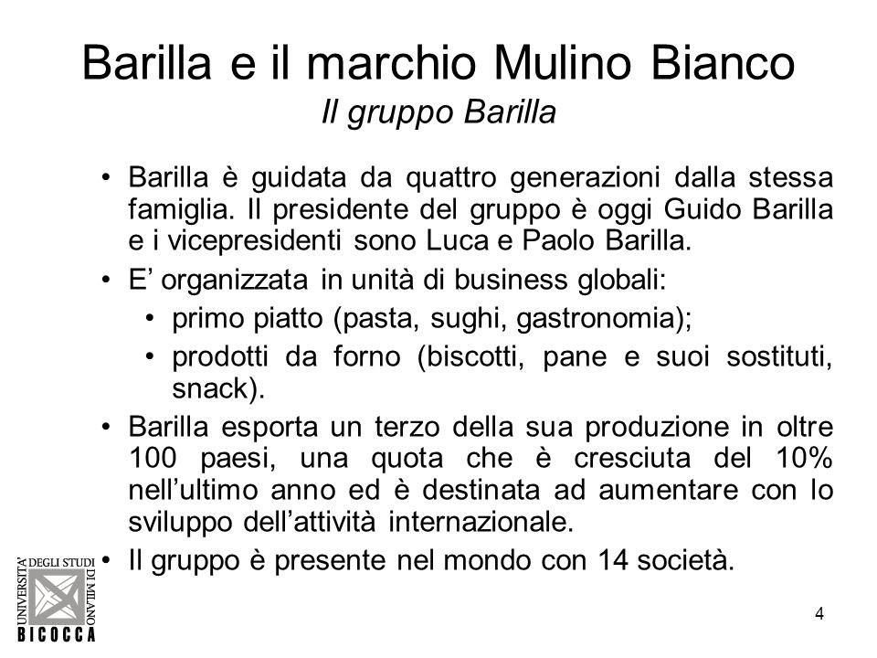 Barilla e il marchio Mulino Bianco Il gruppo Barilla