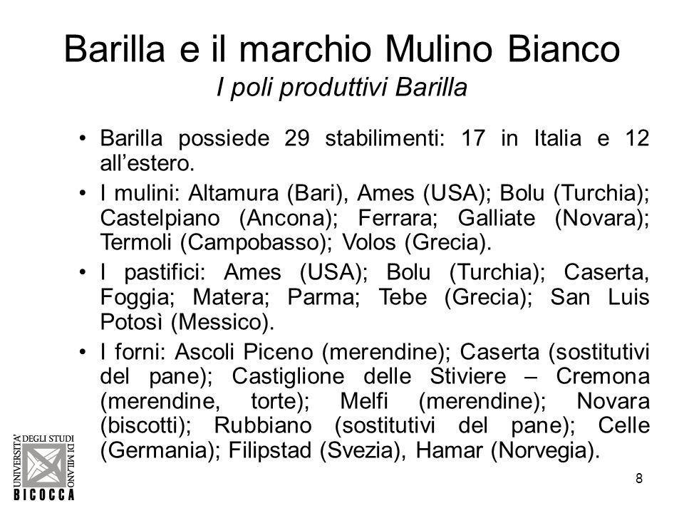 Barilla e il marchio Mulino Bianco I poli produttivi Barilla