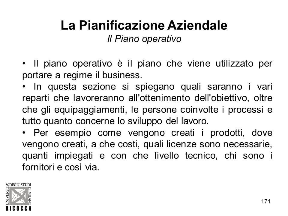 La Pianificazione Aziendale Il Piano operativo