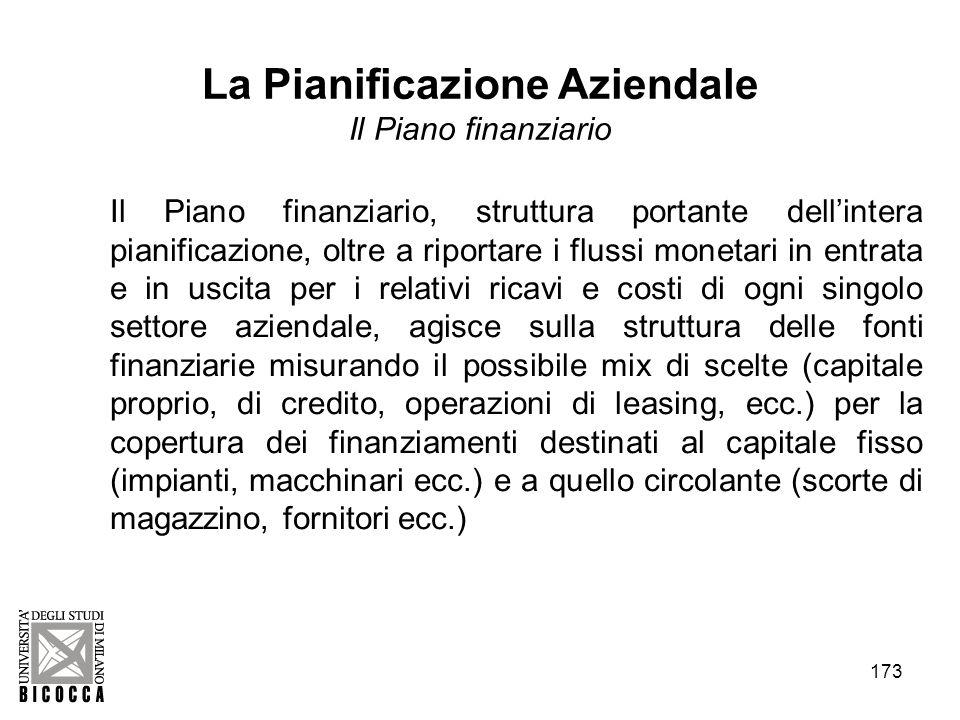 La Pianificazione Aziendale Il Piano finanziario