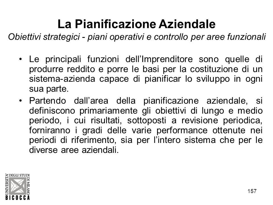 La Pianificazione Aziendale Obiettivi strategici - piani operativi e controllo per aree funzionali