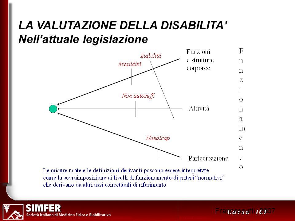 LA VALUTAZIONE DELLA DISABILITA' Nell'attuale legislazione