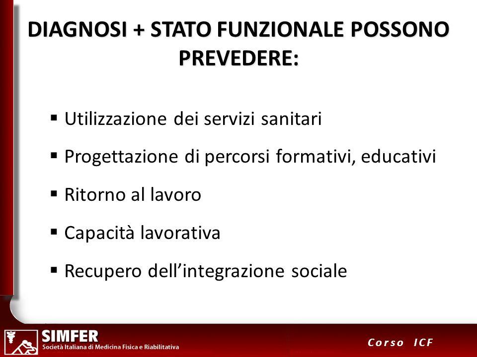 DIAGNOSI + STATO FUNZIONALE POSSONO PREVEDERE: