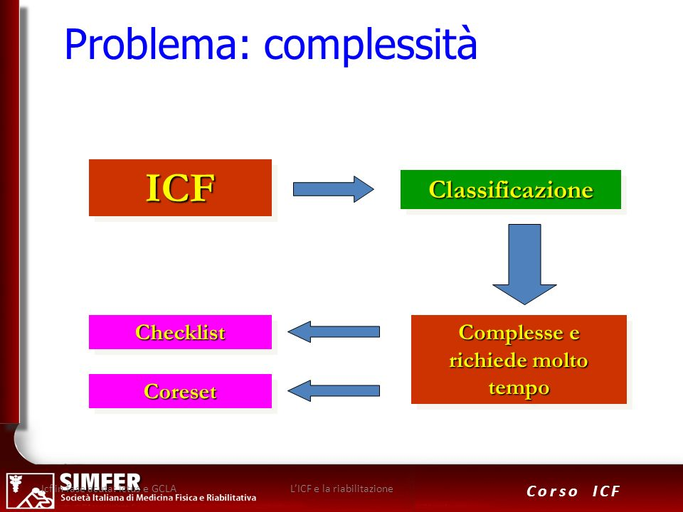 Problema: complessità