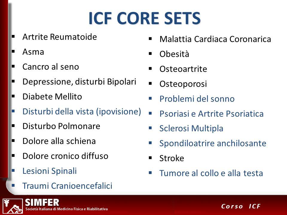 ICF CORE SETS Artrite Reumatoide Malattia Cardiaca Coronarica Asma