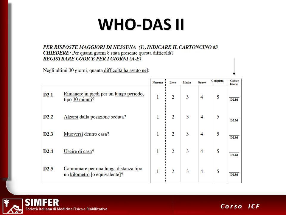 WHO-DAS II
