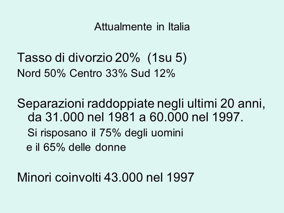 Tasso di divorzio 20% (1su 5)