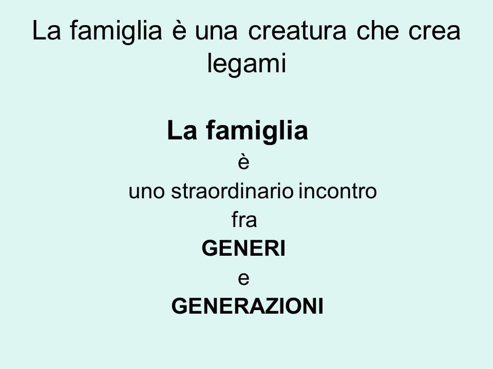 La famiglia è una creatura che crea legami
