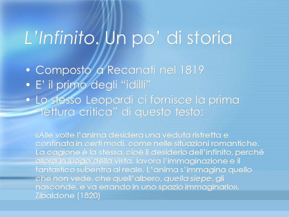 L'Infinito. Un po' di storia