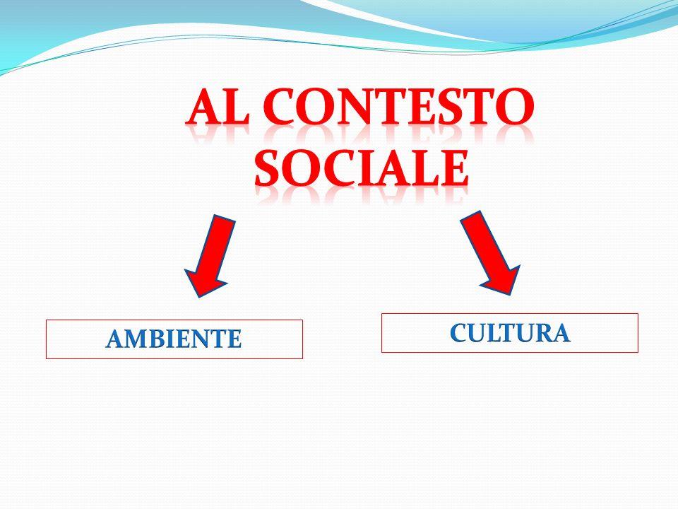 AL CONTESTO SOCIALE CULTURA AMBIENTE