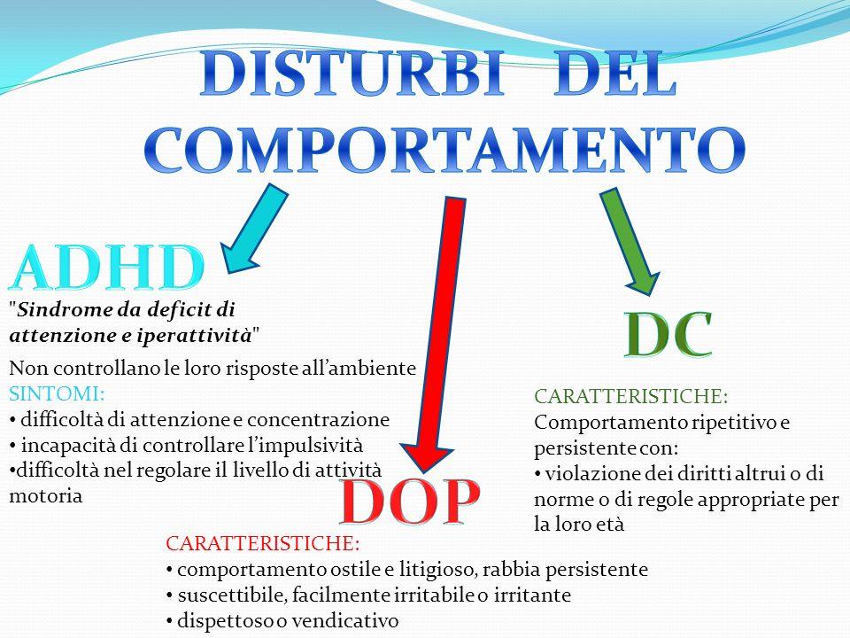 DISTURBI DEL COMPORTAMENTO ADHD DC DOP