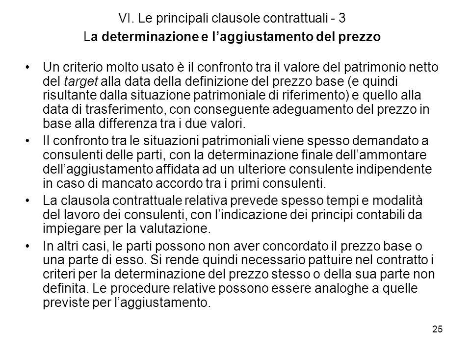 VI. Le principali clausole contrattuali - 3 La determinazione e l'aggiustamento del prezzo
