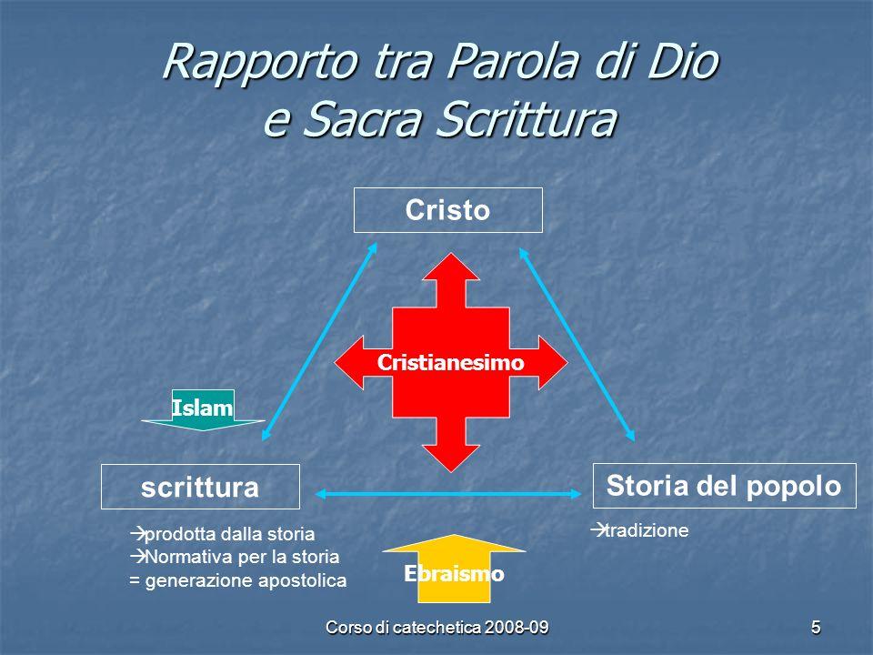 Rapporto tra Parola di Dio e Sacra Scrittura