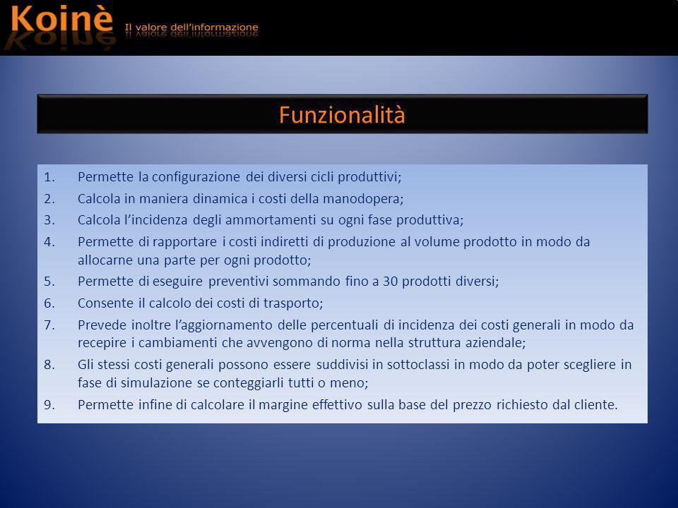 Funzionalità Permette la configurazione dei diversi cicli produttivi;