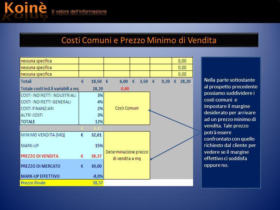 Costi Comuni e Prezzo Minimo di Vendita