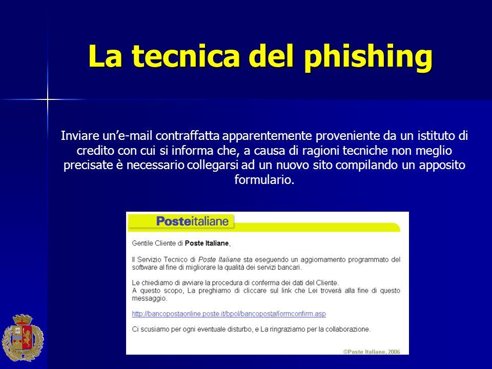 La tecnica del phishing