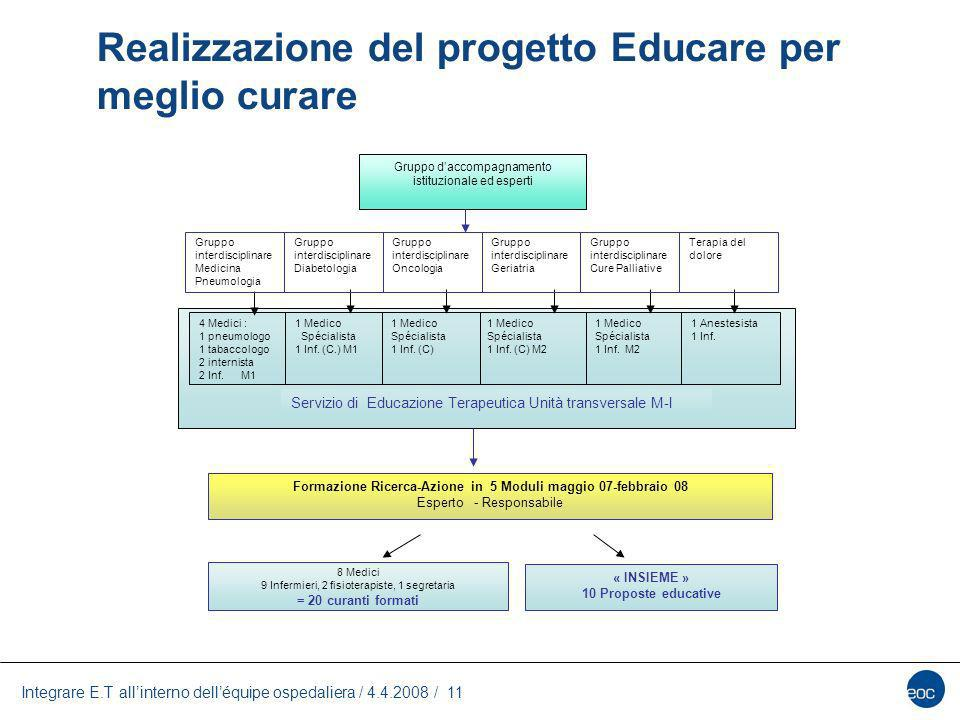 Realizzazione del progetto Educare per meglio curare