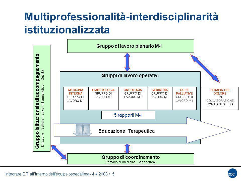 Multiprofessionalità-interdisciplinarità istituzionalizzata