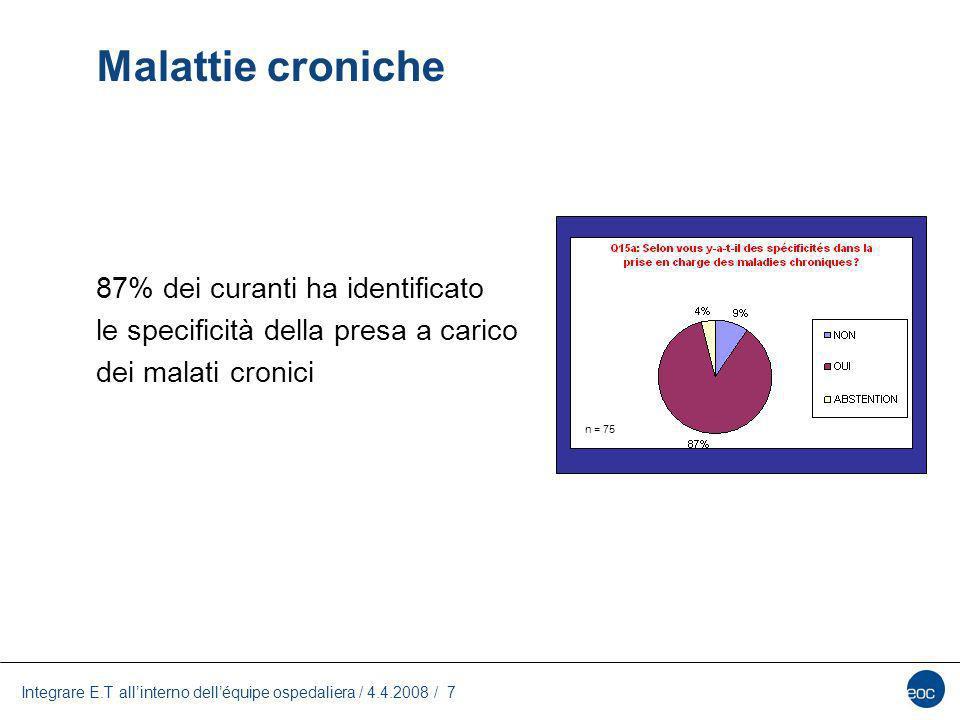 Malattie croniche 87% dei curanti ha identificato