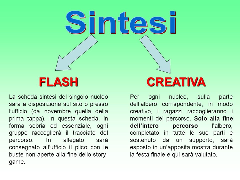 Sintesi FLASH CREATIVA