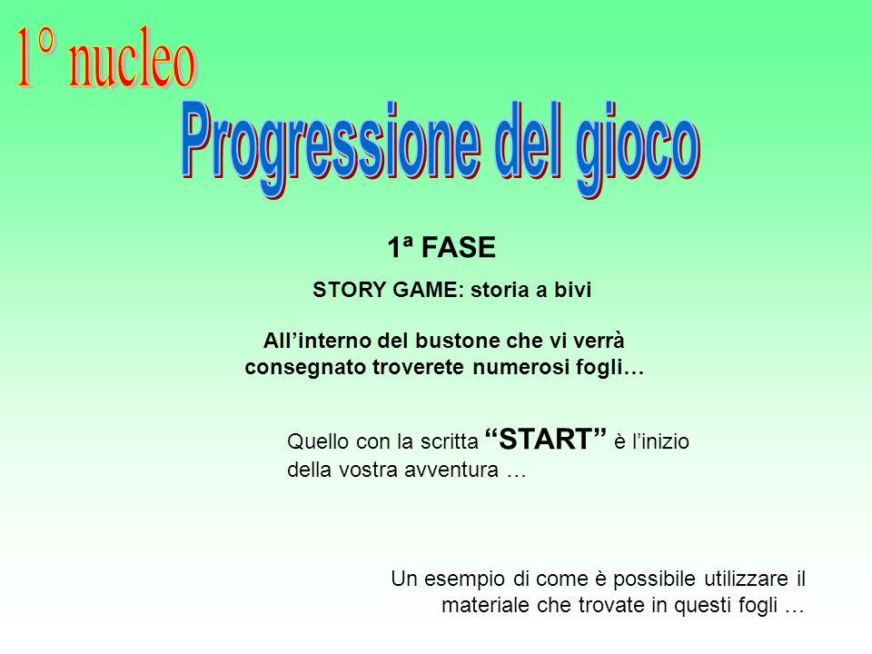 Progressione del gioco STORY GAME: storia a bivi