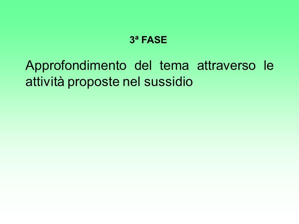 Approfondimento del tema attraverso le attività proposte nel sussidio