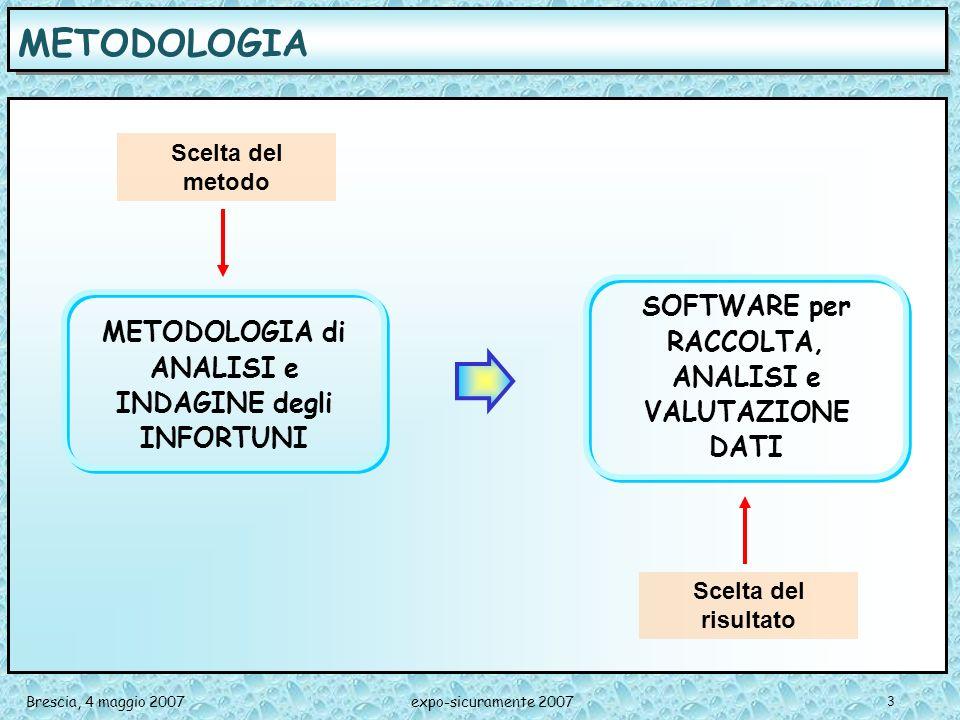 METODOLOGIA SOFTWARE per RACCOLTA, ANALISI e VALUTAZIONE DATI
