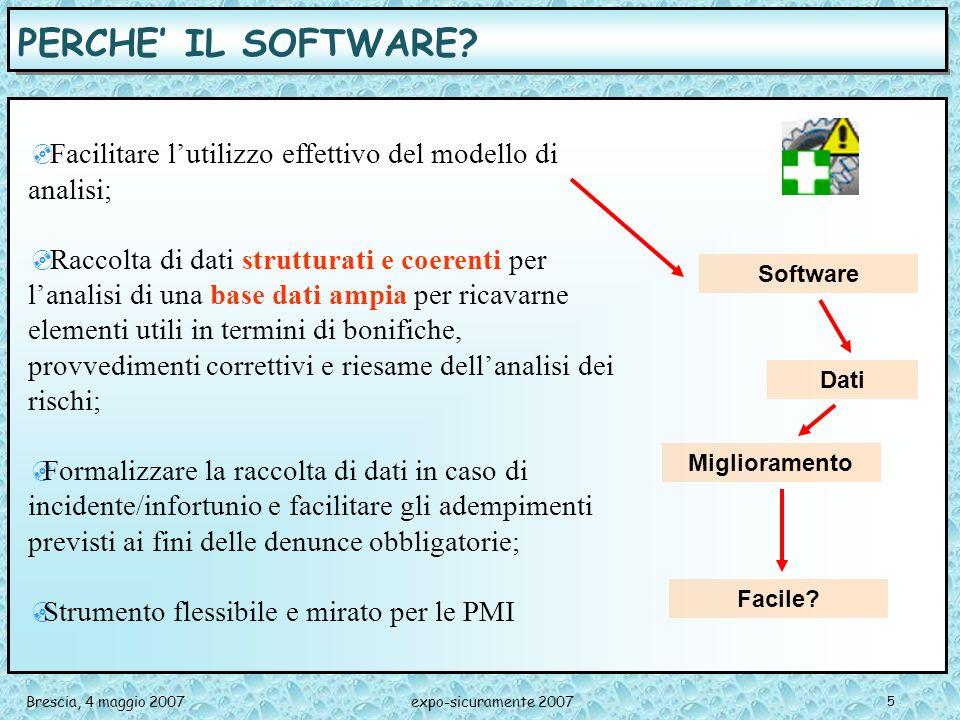 PERCHE' IL SOFTWARE Facilitare l'utilizzo effettivo del modello di analisi;