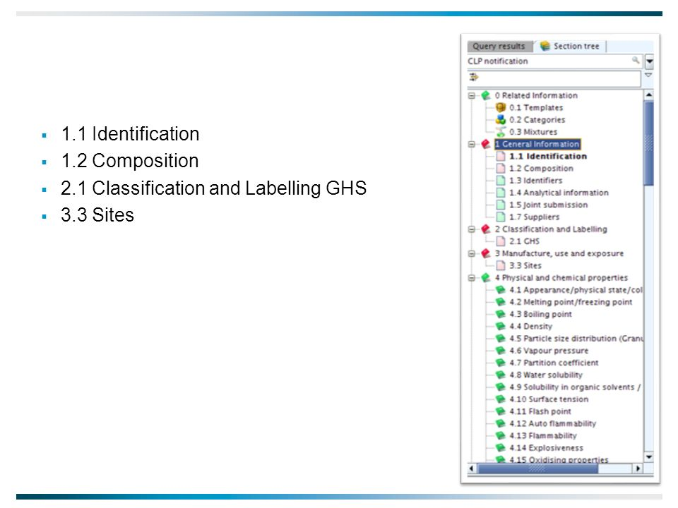 1.1 Identification 1.2 Composition 2.1 Classification and Labelling GHS 3.3 Sites