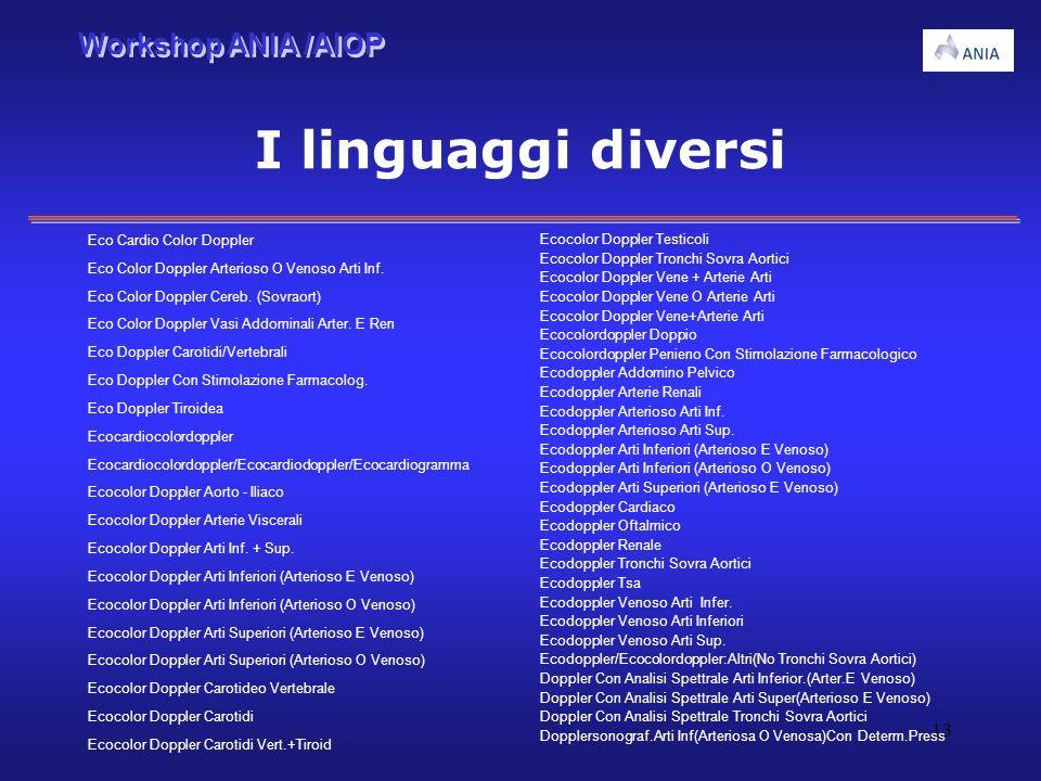 I linguaggi diversi Eco Cardio Color Doppler